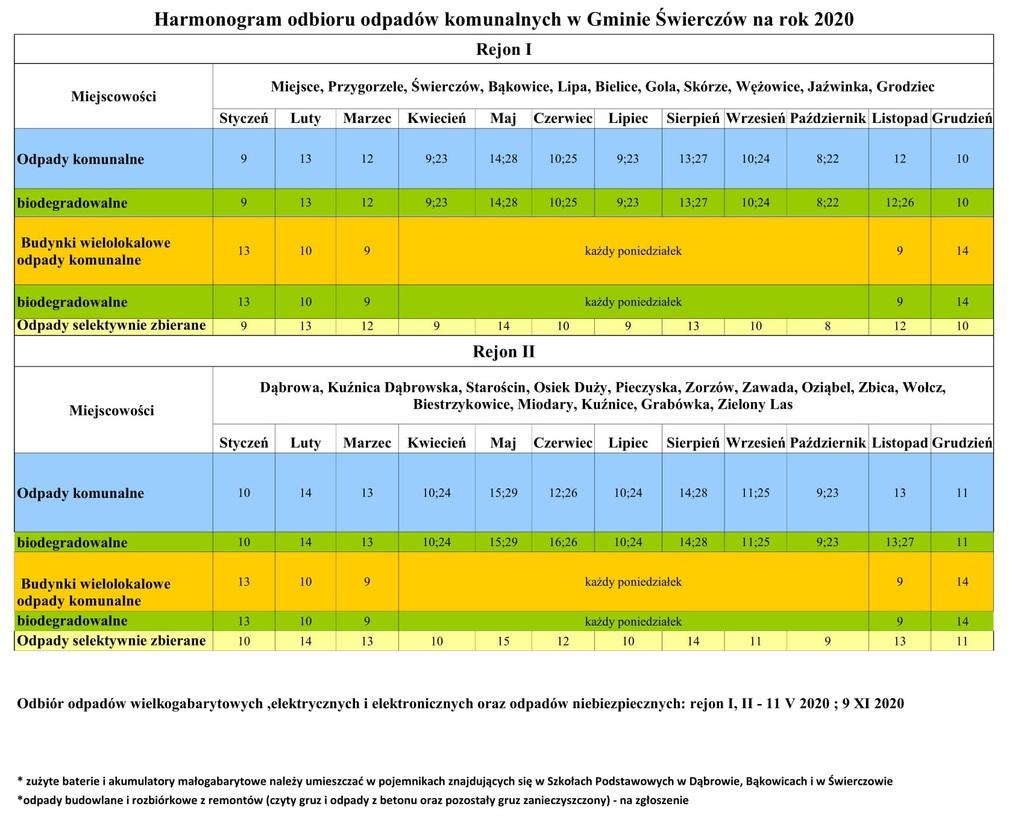 Harmonogram Gmina Świerczów 2020.jpeg