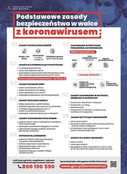 Galeria Koronawirus